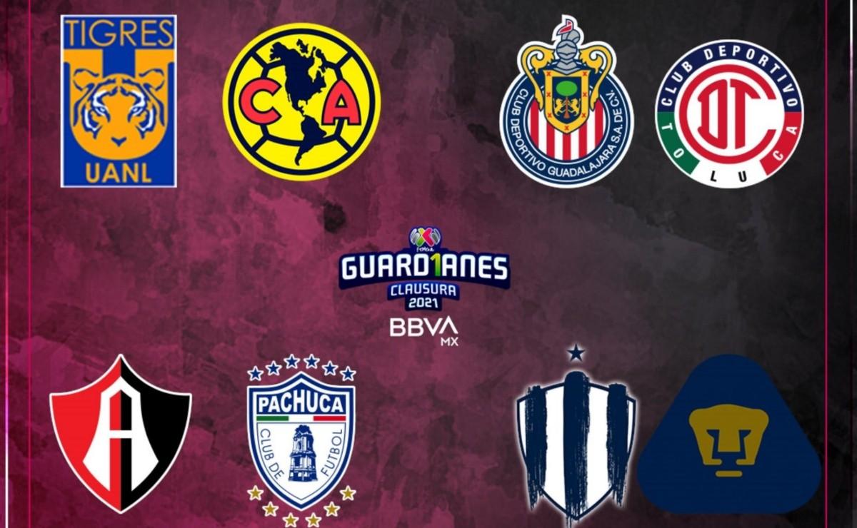 Liga MX Femenil: Así quedaron los cruces de la Liguilla del Clausura 2021