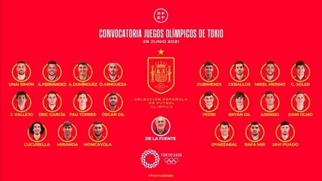 Sergio Ramos también quedó fuera de la selección olímpica de España