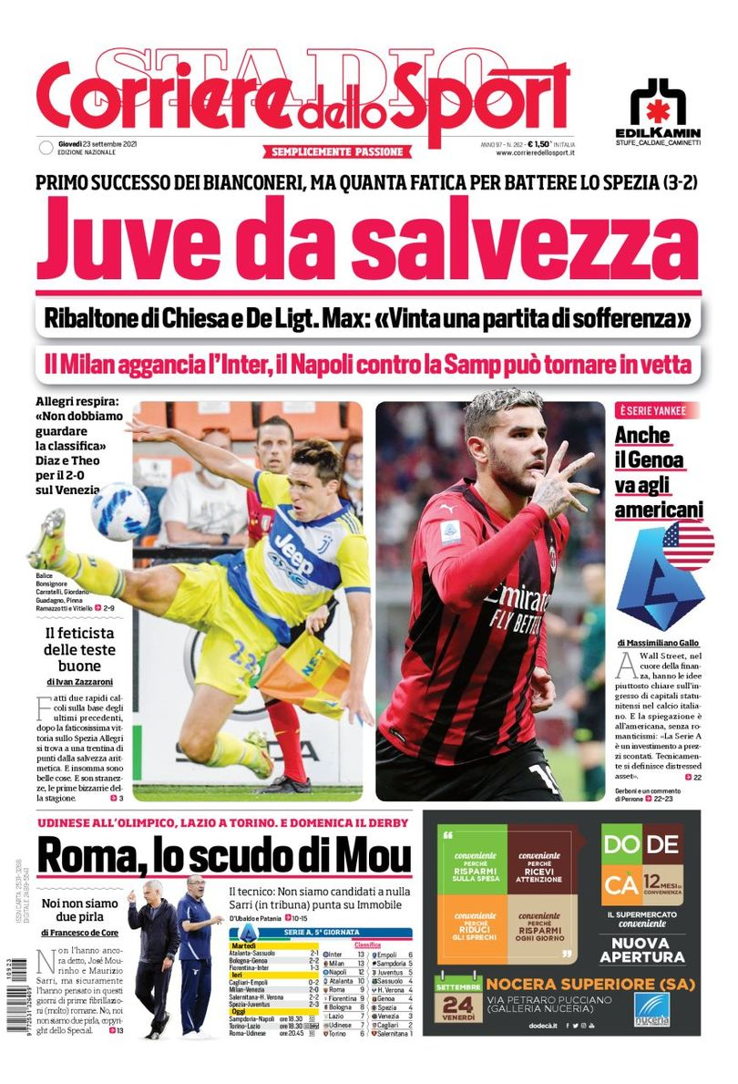 Today's Papers – Juve problems remain, Milan catch Inter